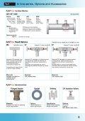 Datasheet Flow Meter Aptiflow - Page 6