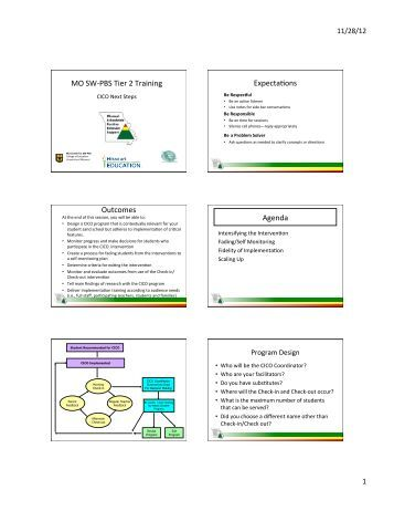 mu 53lead practice that supports positive Mu 53 lead practice that supports positive outcomes for child and young person development explain different theories and frameworks of.