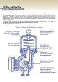 Spring Cylinder Rotary Actuator - Mascot-valves, globe valve, v ... - Page 2
