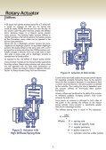 Spring Cylinder Rotary Actuator - Mascot-valves, globe valve, v ... - Page 4