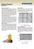 Spring Cylinder Rotary Actuator - Mascot-valves, globe valve, v ... - Page 5
