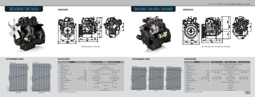KIOTI ENGINES by DAEDONG