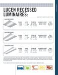 QUICKSHIP - Pinnacle Architectural Lighting - Page 7