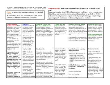 Template work plan for pilot action s new bridges for Template for quality improvement plan