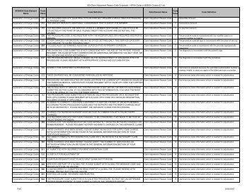 Electronic Remittance Advice 835 Transaction Panion