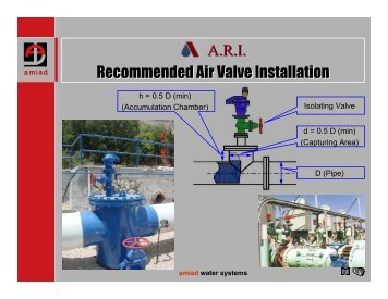 A.R.I. Recommended Air Valve Installation - Amiad