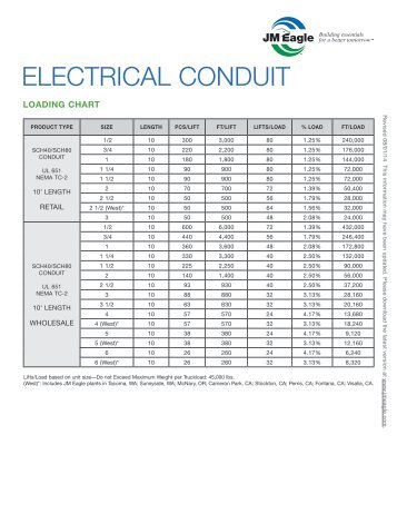 Conduit capacity chart antaexpocoaching conduit capacity chart keyboard keysfo Gallery