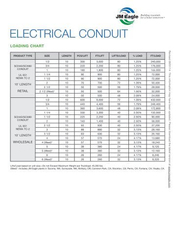 PVC Electrical Fittings & Accessories Brochure & Price ...