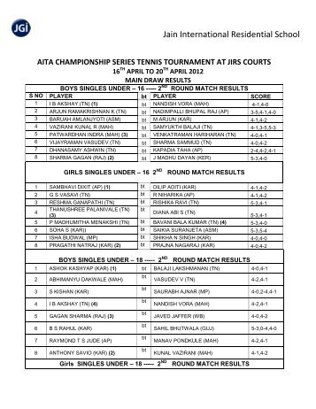 AITA players main draw 2 nd round results on 16 th April 12 - Jain ...