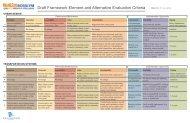 Draft Evaluation Criteria - Arlington Sites