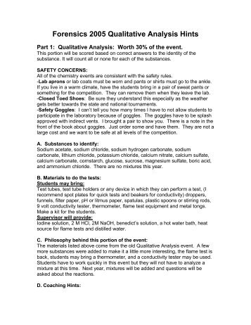 Synthesis And Qualitative Analysis Of Gases