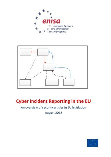 Cyber Incident Reporting in the EU - ENISA report - Europa