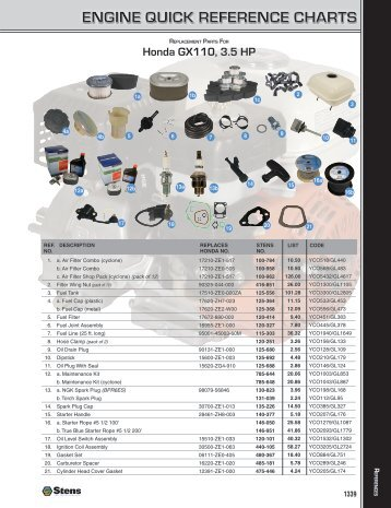 ENGINE QUICK REFERENCE CHARTS - Stens