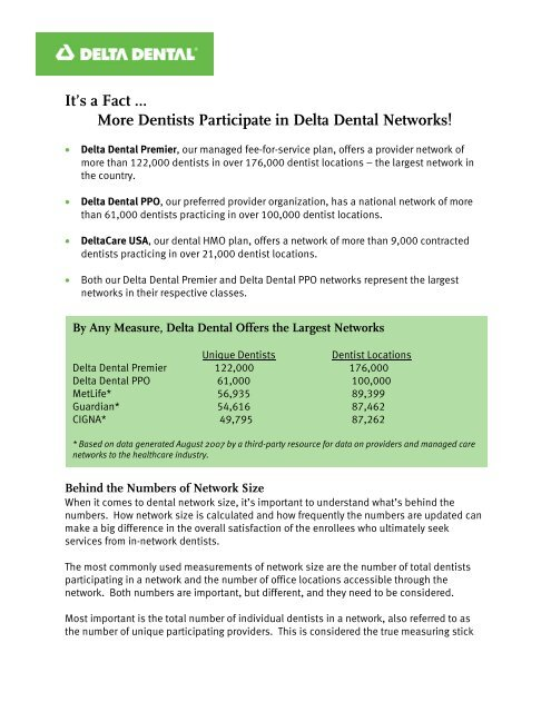 It's a Fact … More Dentists Participate in Delta Dental Networks!