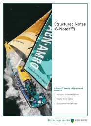 ABN AMRO Structured Notes - Uhlmann Price Securities