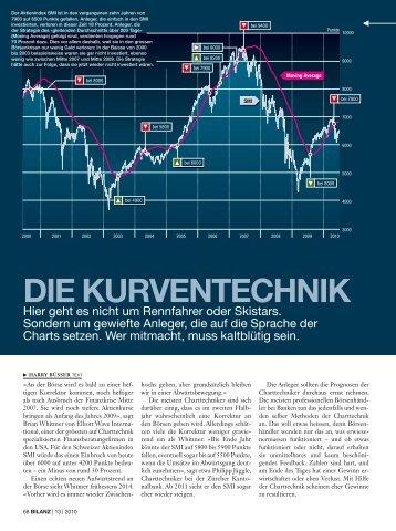 DIe KurveNtechNIK - Elliott Wave International