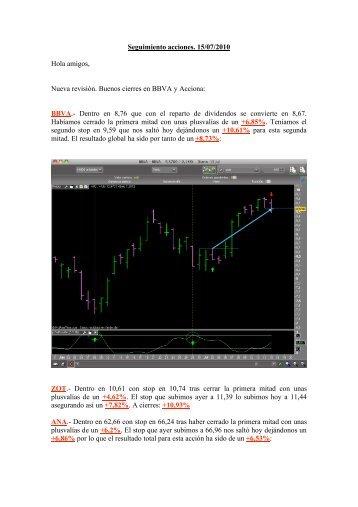 Seguimiento acciones. 15/07/2010 Hola amigos, Nueva ... - Jrbolsa