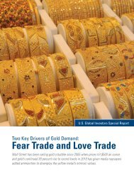Fear Trade and Love Trade - US Global Investors
