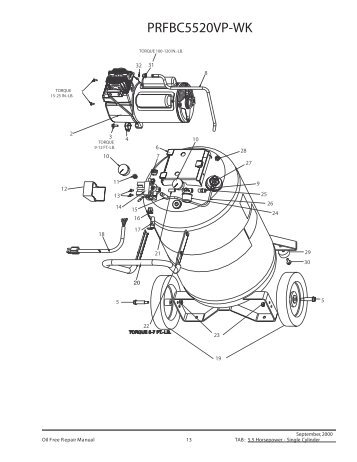 parts manual for oil lubricated air compressor model no