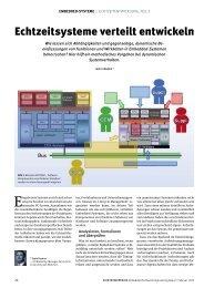 Embedded-Systeme Echtzeitentwicklung Teil 3 - INCHRON