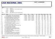 liga nacional 2001 - Alas de Leyre