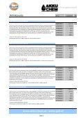 AC_Gulf_Produktliste.pdf - Akku Chem .at - Seite 4