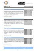 AC_Gulf_Produktliste.pdf - Akku Chem .at - Seite 6