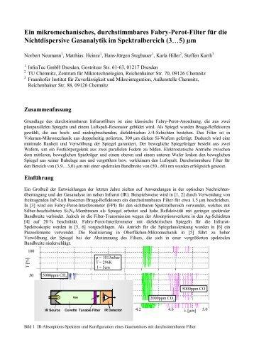 Ein mikromechanisches, durchstimmbares Fabry ... - InfraTec GmbH