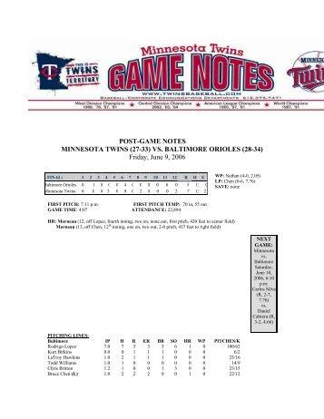 Twins postgame notes - Minnesota Twins
