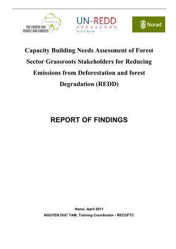 SCSS (OT) Part 2 - Portfolio Evidence Forms