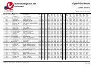 Quelle Challenge Roth 2009 Ergebnisliste / Results