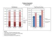 to view the June 2011 membership report. - Indiana University ...