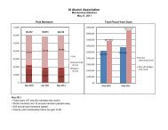 to view the May 2011 membership report. - Indiana University ...