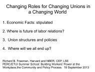 Changing Roles for Changing Unions in a Changing World