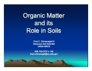 Role of OM in Soils - Rutgers EcoComplex