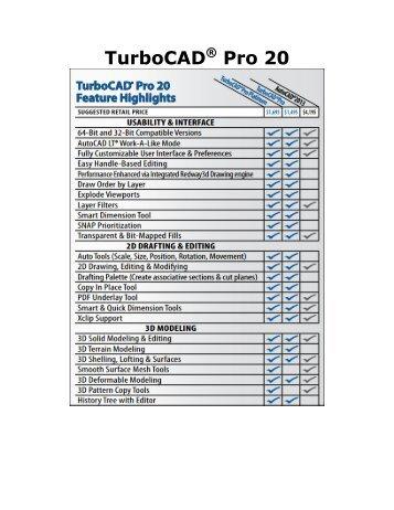 7 free Magazines from TURBOCAD.COM
