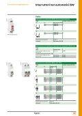 Comando e segnalazione - Schneider Electric - Page 4