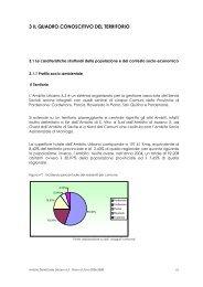 l quadro conoscitivo del territorio – parte 1 - Ambito Territoriale 6.5 di ...