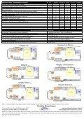 Integrity Range - Paradise Motor Homes - Page 2