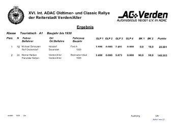 und Classic Rallye der Reiterstadt Verden/Aller Ergebnis - AC Verden