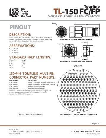 TOURLINE-150F_pinout.. - Pro Co Sound