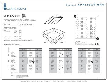 Luminaires Marking and Application Guide UL and the UL