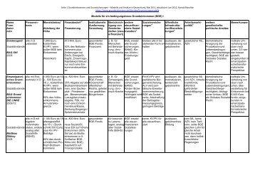 12-06-modelle-tabelle