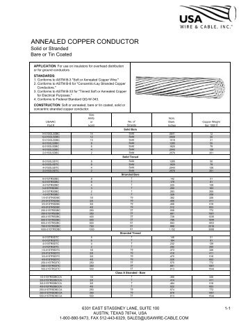 Dlo allowable ampacity chart 90c copper conductor tf cable annealed copper conductor usa wire cable keyboard keysfo Image collections