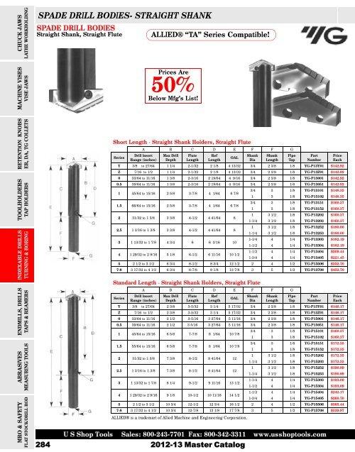 "USA HSS Taper Length Drill 17//32/"" .5312/"""