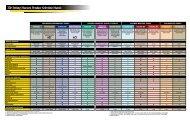 Tile Setting Mortars Product Selection Matrix - Prospec
