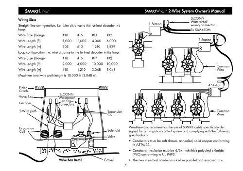 1.5 Planning Your 2- on wiring sprinkler system, lawn sprinkler zone valves, sprinkler system valves, wiring sprinkler repair, wiring a solenoid valve, water sprinkler valves, arduino water valves, wiring relays for power windows,