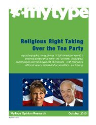 Religious Right Are Taking Over the Tea Party
