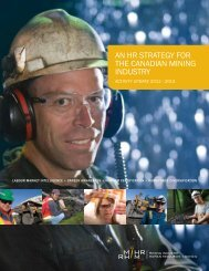 AN HR StRAtegy foR tHe cANAdiAN miNiNg iNduStRy - MiHR