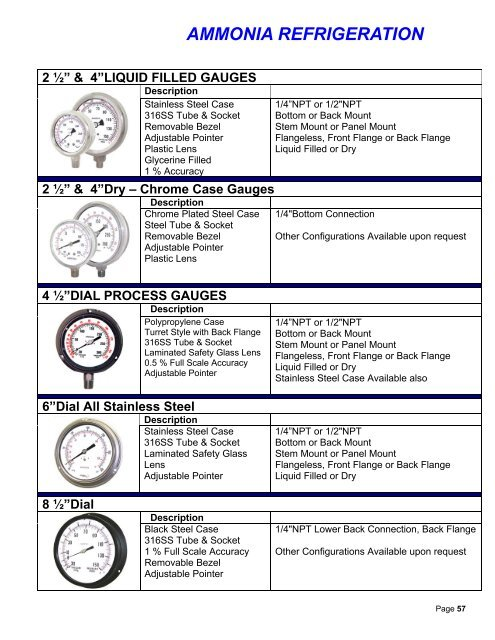 AMMONIA REFRIGERATION - Gauges - Thermometers